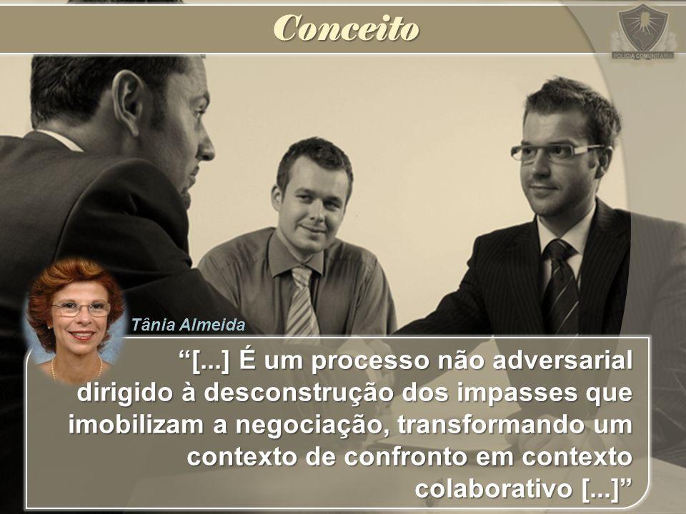 Conceito [...] É um processo não adversarial dirigido à desconstrução dos impasses que imobilizam a negociação, transformando um contexto de confronto