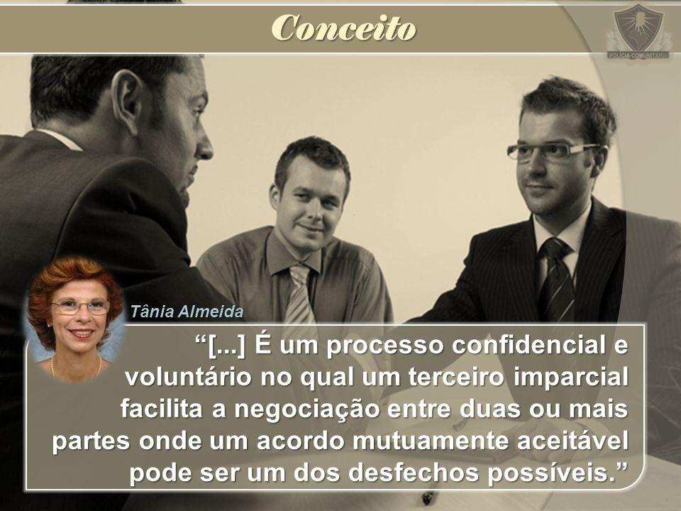 Conceito [...] É um processo confidencial e voluntário no qual um terceiro imparcial facilita a negociação entre duas ou mais partes onde um acordo mu