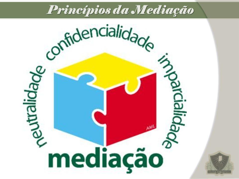 Princípios da Mediação