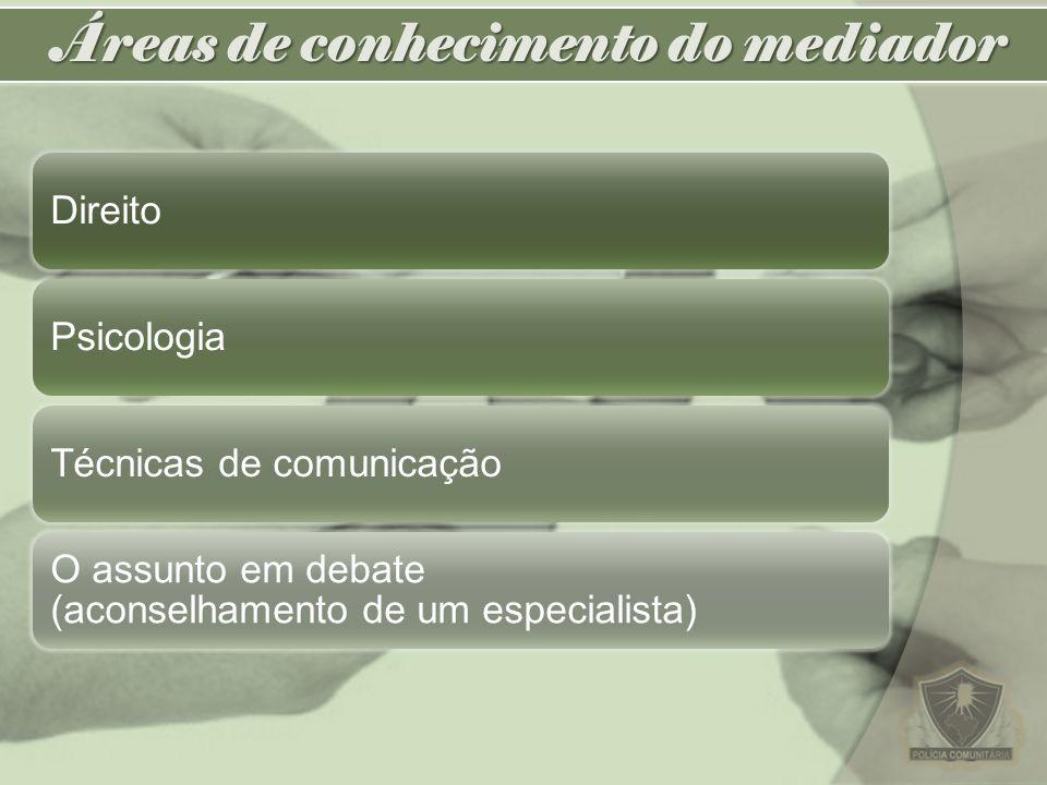 DireitoPsicologiaTécnicas de comunicação O assunto em debate (aconselhamento de um especialista) Áreas de conhecimento do mediador