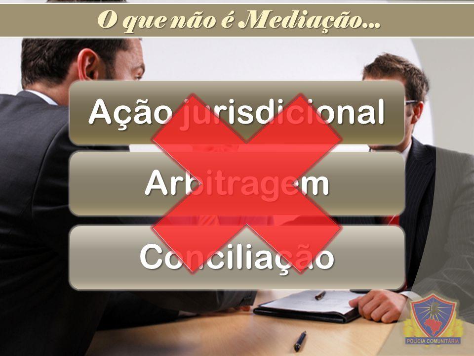Ação jurisdicional Arbitragem Conciliação O que não é Mediação...