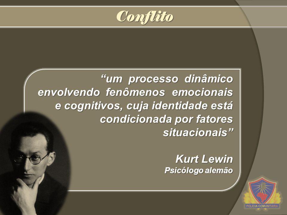 Conflito um processo dinâmico envolvendo fenômenos emocionais e cognitivos, cuja identidade está condicionada por fatores situacionais Kurt Lewin Psic