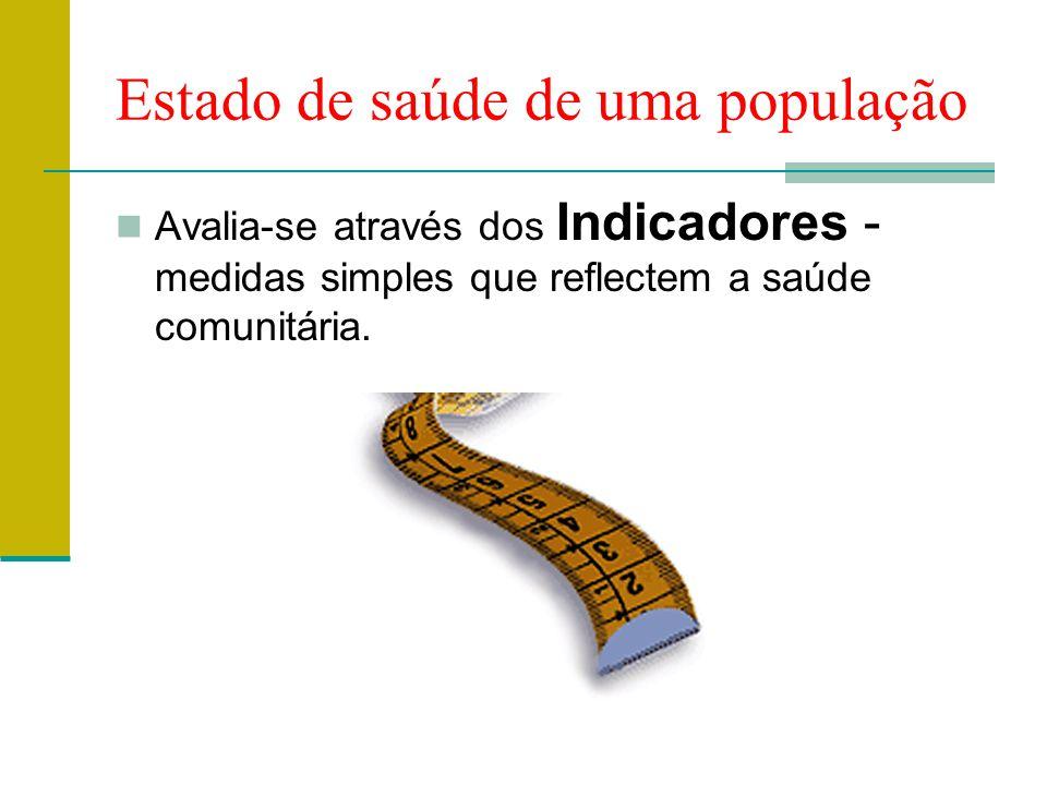 Estado de saúde de uma população Avalia-se através dos Indicadores - medidas simples que reflectem a saúde comunitária.