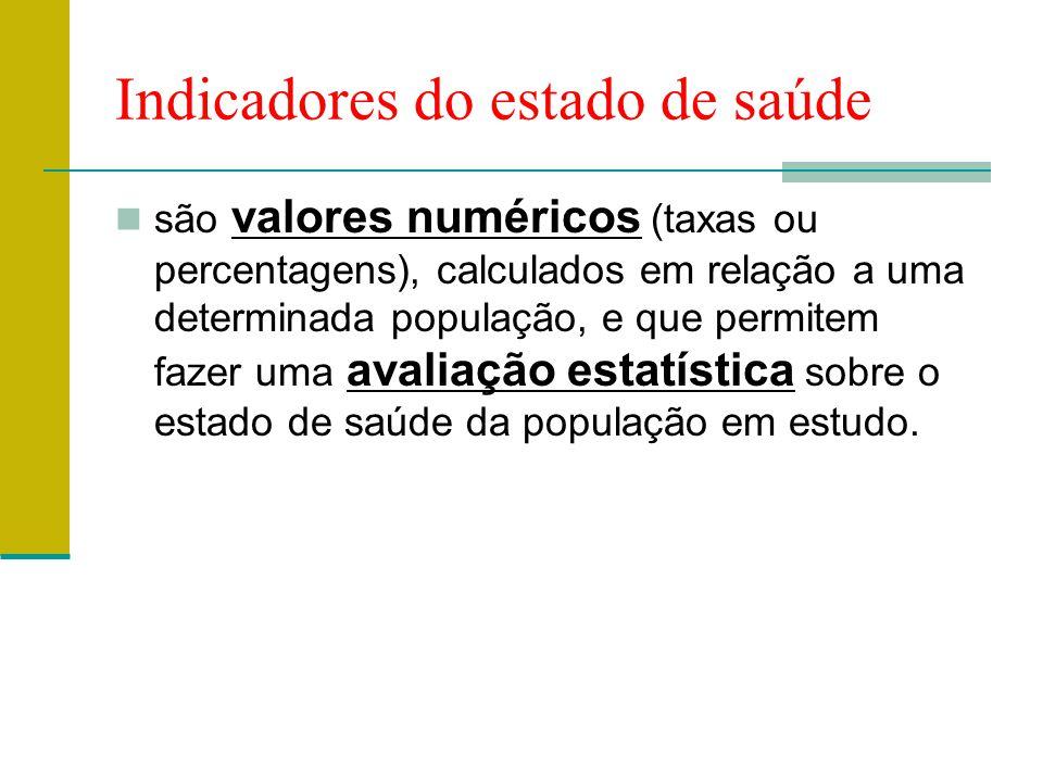 Indicadores do estado de saúde são valores numéricos (taxas ou percentagens), calculados em relação a uma determinada população, e que permitem fazer uma avaliação estatística sobre o estado de saúde da população em estudo.
