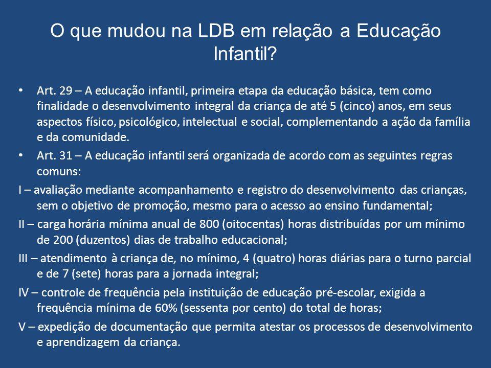 O que mudou na LDB em relação a Educação Infantil? Art. 29 – A educação infantil, primeira etapa da educação básica, tem como finalidade o desenvolvim