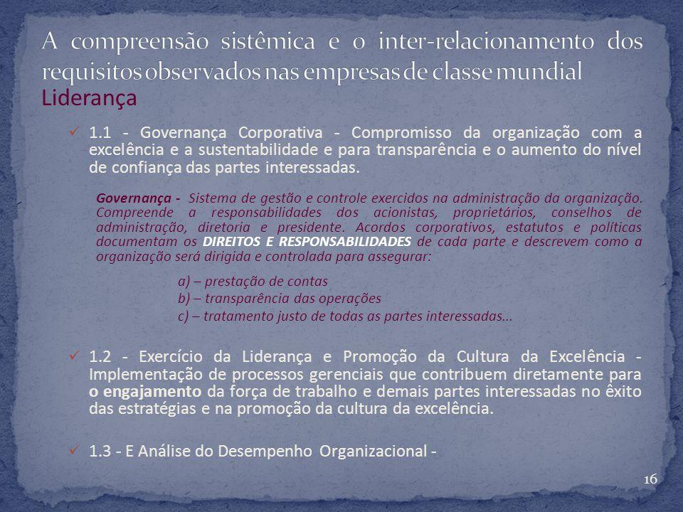 Liderança 1.1 - Governança Corporativa - Compromisso da organização com a excelência e a sustentabilidade e para transparência e o aumento do nível de confiança das partes interessadas.