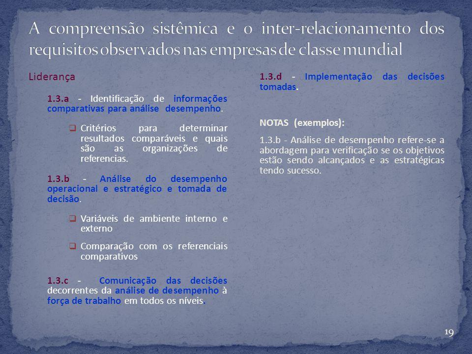 19 Liderança 1.3.a - Identificação de informações comparativas para análise desempenho.