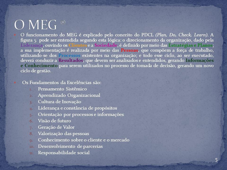 O funcionamento do MEG é explicado pelo conceito do PDCL (Plan, Do, Check, Learn).