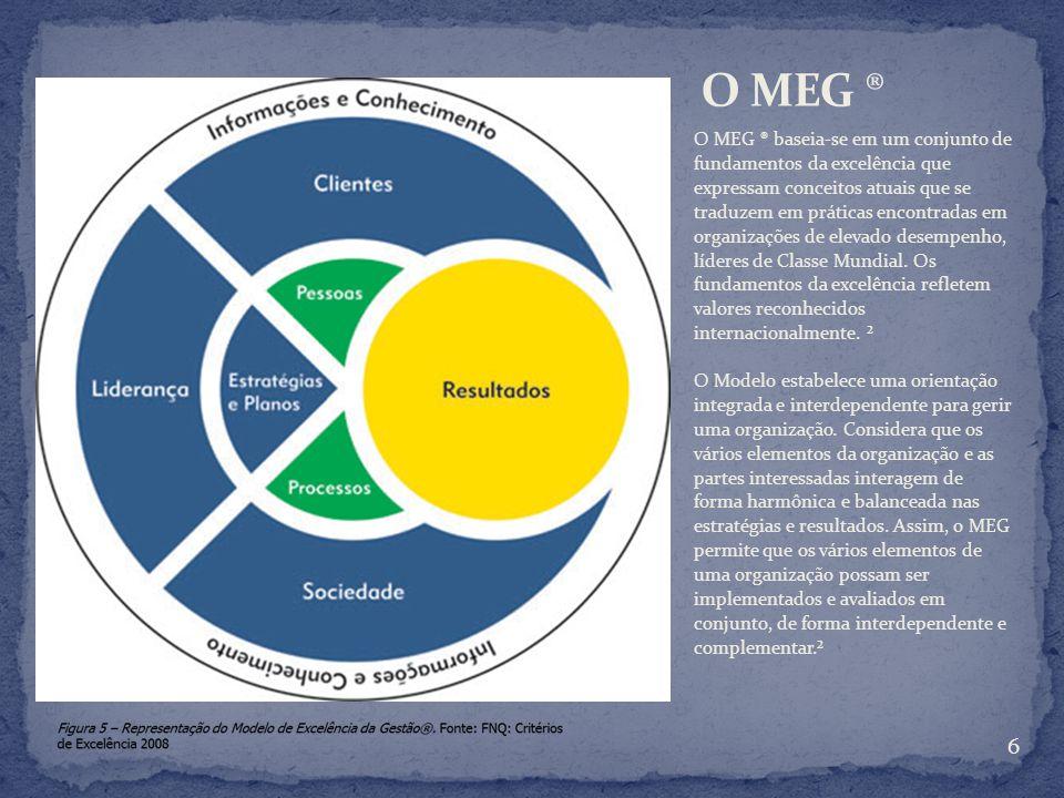 O MEG ® baseia-se em um conjunto de fundamentos da excelência que expressam conceitos atuais que se traduzem em práticas encontradas em organizações de elevado desempenho, líderes de Classe Mundial.
