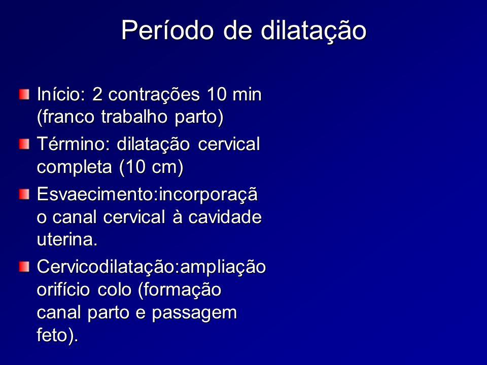Período dilatação IG colo uterino apaga e depois dilata.