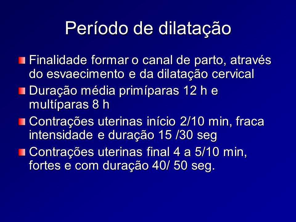 Período de dilatação Formação bolsa das águas Serve de proteção da cabeça do feto e ajuda dilatação, é o represamento do líquido amniótico entre a apresentação fetal e as membranas.