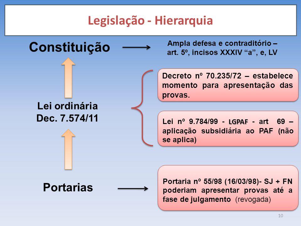 Legislação - Hierarquia Decreto nº 70.235/72 – estabelece momento para apresentação das provas. LGPAF Lei nº 9.784/99 - LGPAF - art 69 – aplicação sub