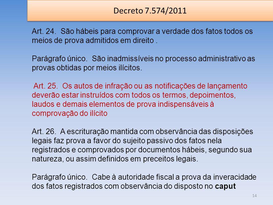 Decreto 7.574/2011 14 Art. 24. São hábeis para comprovar a verdade dos fatos todos os meios de prova admitidos em direito. Parágrafo único. São inadmi
