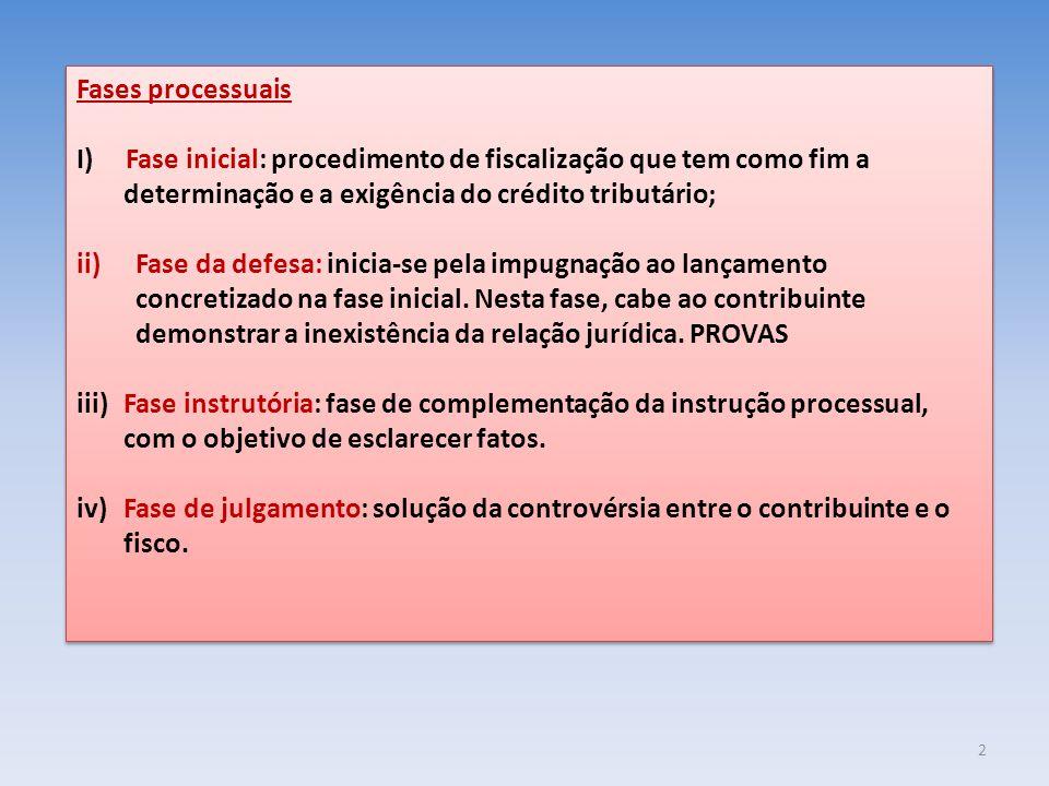 2 Fases processuais I) Fase inicial: procedimento de fiscalização que tem como fim a determinação e a exigência do crédito tributário; ii)Fase da defe