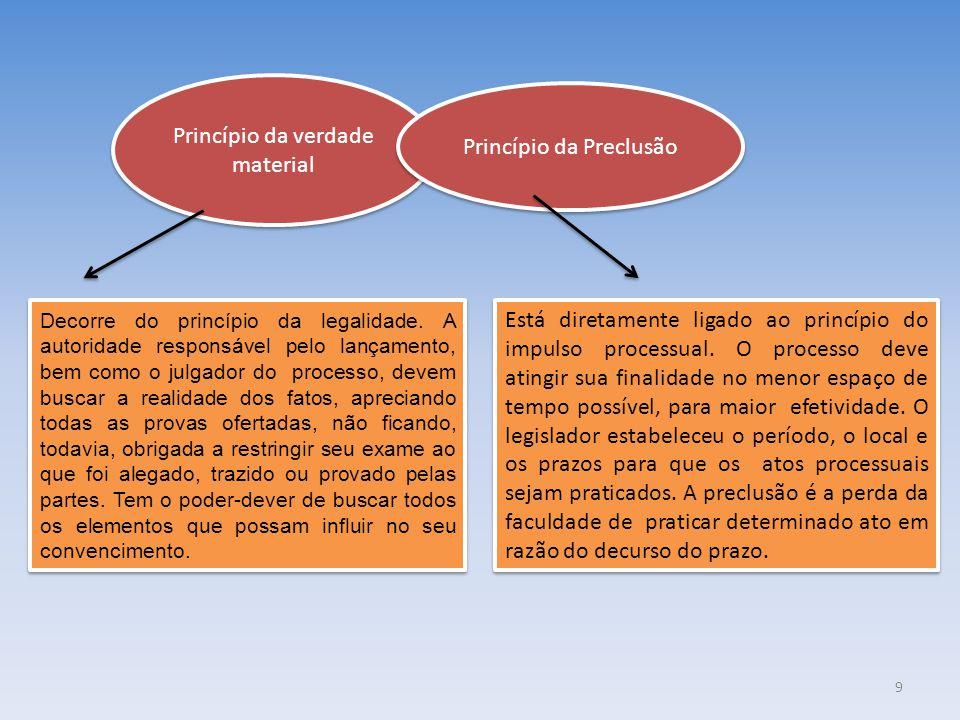 9 Princípio da verdade material Princípio da Preclusão Decorre do princípio da legalidade. A autoridade responsável pelo lançamento, bem como o julgad