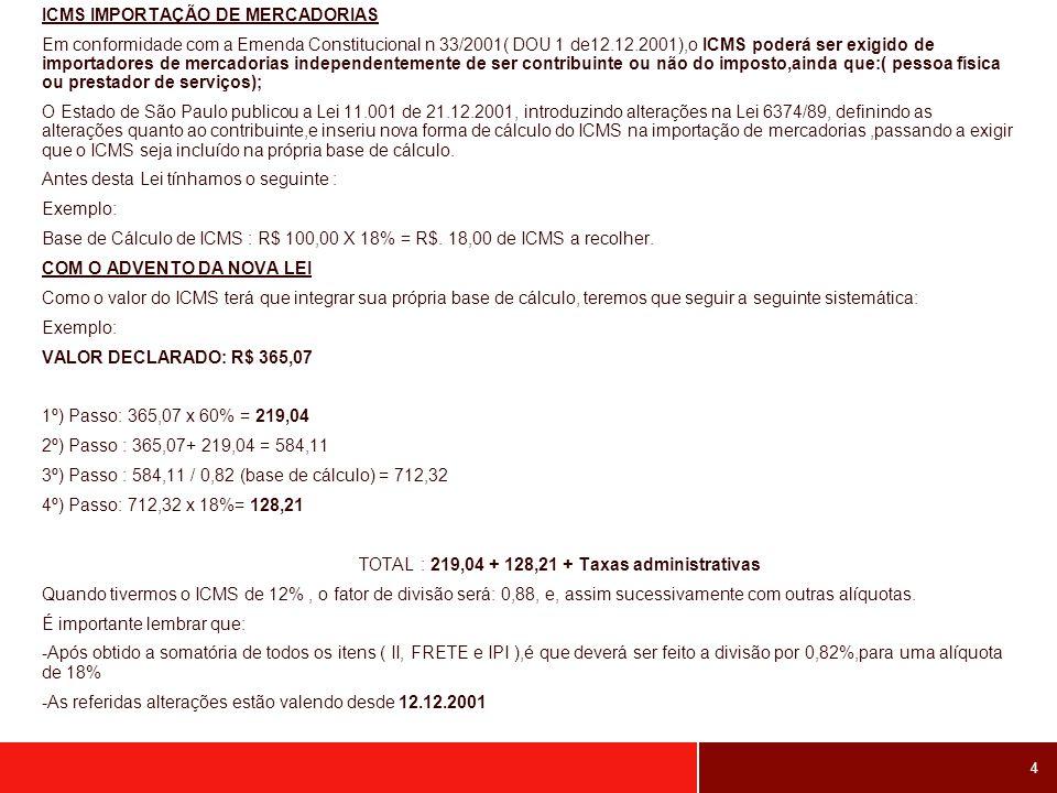 4 ICMS IMPORTAÇÃO DE MERCADORIAS Em conformidade com a Emenda Constitucional n 33/2001( DOU 1 de12.12.2001),o ICMS poderá ser exigido de importadores de mercadorias independentemente de ser contribuinte ou não do imposto,ainda que:( pessoa física ou prestador de serviços); O Estado de São Paulo publicou a Lei 11.001 de 21.12.2001, introduzindo alterações na Lei 6374/89, definindo as alterações quanto ao contribuinte,e inseriu nova forma de cálculo do ICMS na importação de mercadorias,passando a exigir que o ICMS seja incluído na própria base de cálculo.