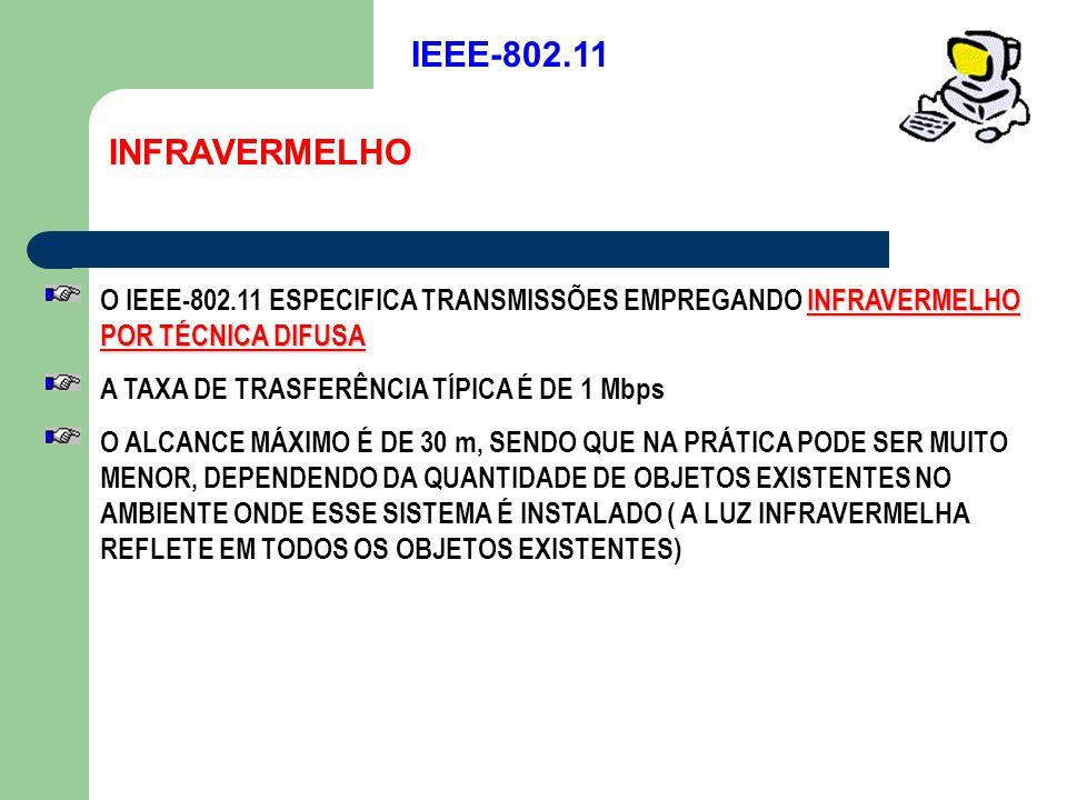 INFRAVERMELHO INFRAVERMELHO POR TÉCNICA DIFUSA O IEEE-802.11 ESPECIFICA TRANSMISSÕES EMPREGANDO INFRAVERMELHO POR TÉCNICA DIFUSA A TAXA DE TRASFERÊNCI