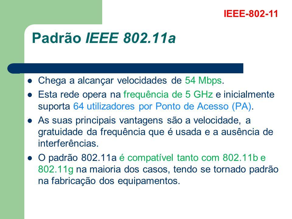 Padrão IEEE 802.11a Chega a alcançar velocidades de 54 Mbps. Esta rede opera na frequência de 5 GHz e inicialmente suporta 64 utilizadores por Ponto d