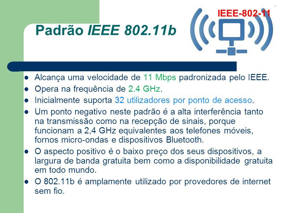 Padrão IEEE 802.11b Alcança uma velocidade de 11 Mbps padronizada pelo IEEE. Opera na frequência de 2.4 GHz. Inicialmente suporta 32 utilizadores por