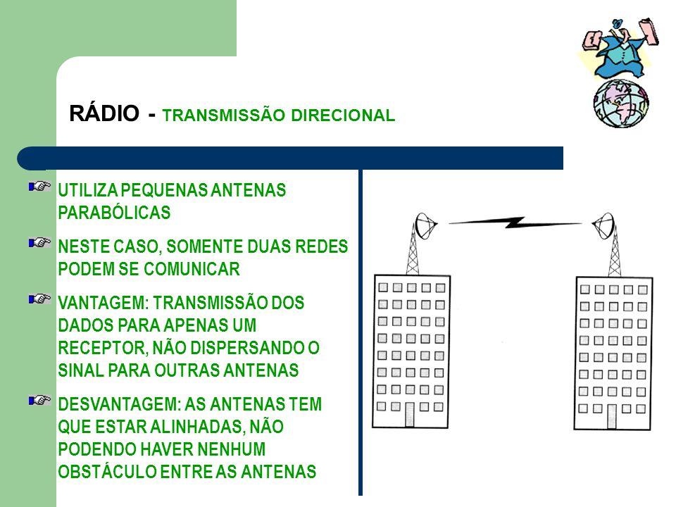 RÁDIO - TRANSMISSÃO DIRECIONAL UTILIZA PEQUENAS ANTENAS PARABÓLICAS NESTE CASO, SOMENTE DUAS REDES PODEM SE COMUNICAR VANTAGEM: TRANSMISSÃO DOS DADOS