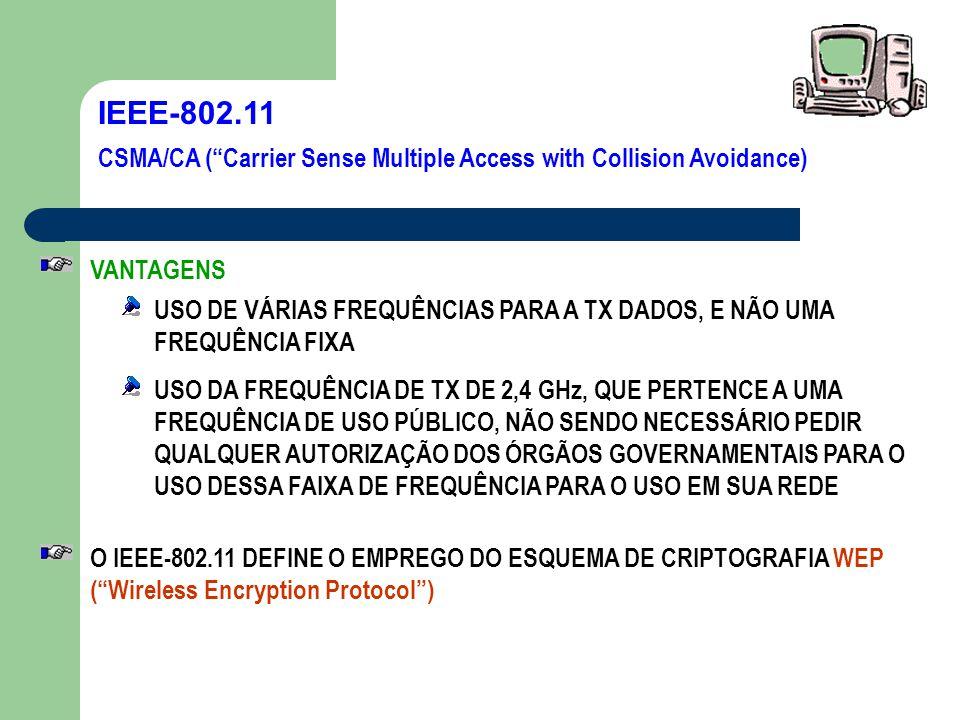 IEEE-802.11 VANTAGENS CSMA/CA (Carrier Sense Multiple Access with Collision Avoidance) USO DE VÁRIAS FREQUÊNCIAS PARA A TX DADOS, E NÃO UMA FREQUÊNCIA