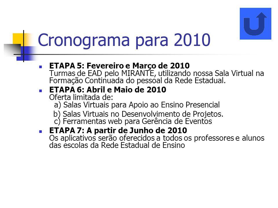 Cronograma para 2010 ETAPA 5: Fevereiro e Março de 2010 Turmas de EAD pelo MIRANTE, utilizando nossa Sala Virtual na Formação Continuada do pessoal da
