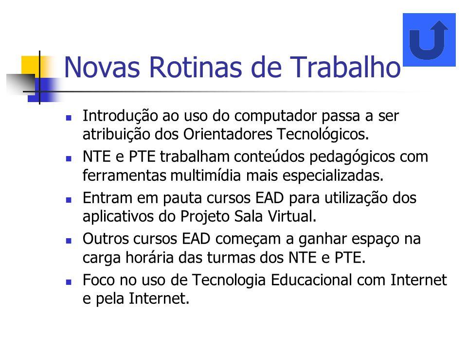 Novas Rotinas de Trabalho Introdução ao uso do computador passa a ser atribuição dos Orientadores Tecnológicos. NTE e PTE trabalham conteúdos pedagógi