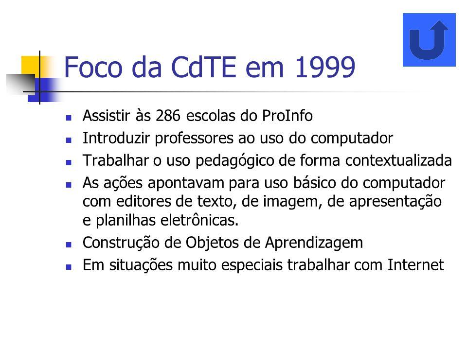 Foco da CdTE em 1999 Assistir às 286 escolas do ProInfo Introduzir professores ao uso do computador Trabalhar o uso pedagógico de forma contextualizad