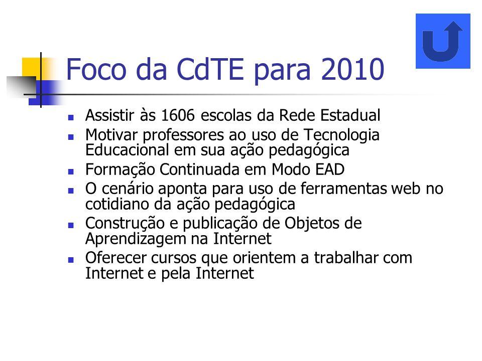 Foco da CdTE para 2010 Assistir às 1606 escolas da Rede Estadual Motivar professores ao uso de Tecnologia Educacional em sua ação pedagógica Formação