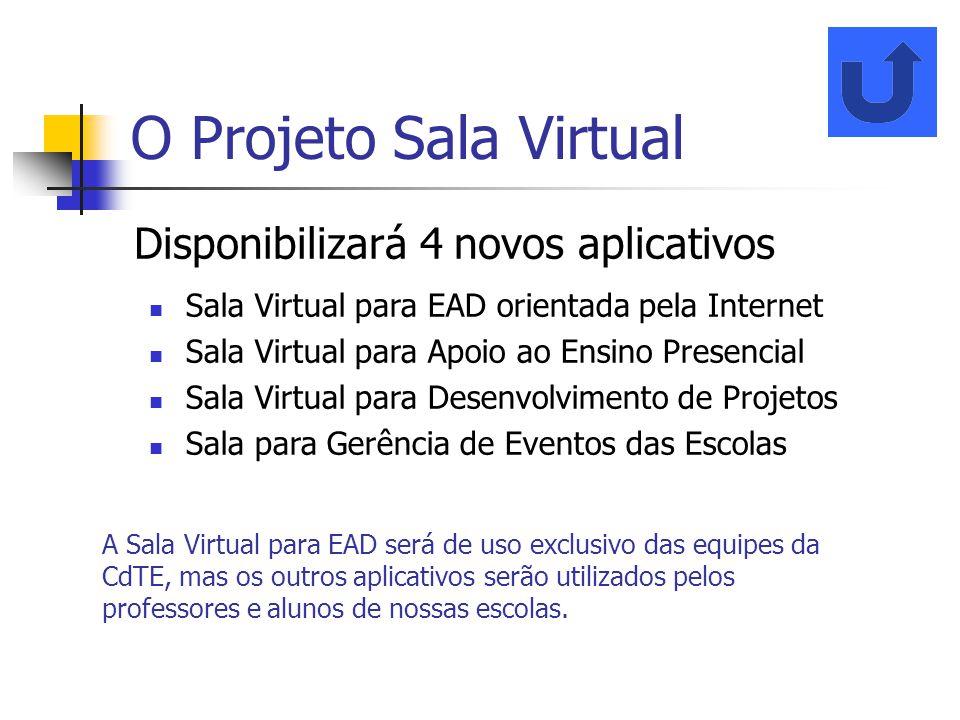 O Projeto Sala Virtual Disponibilizará 4 novos aplicativos Sala Virtual para EAD orientada pela Internet Sala Virtual para Apoio ao Ensino Presencial