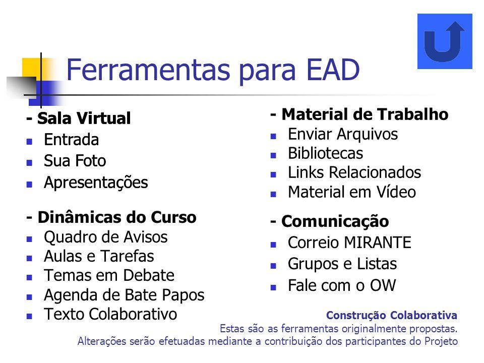Ferramentas para EAD - Dinâmicas do Curso Quadro de Avisos Aulas e Tarefas Temas em Debate Agenda de Bate Papos Texto Colaborativo - Comunicação Corre