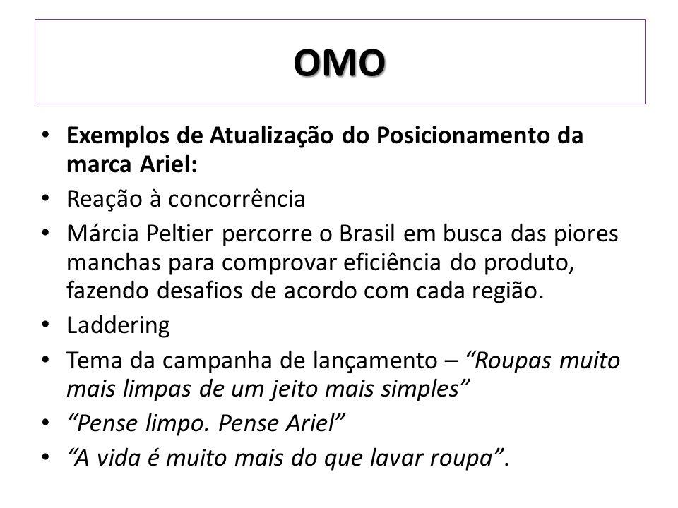 Exemplos de Atualização do Posicionamento da marca Ariel: Reação à concorrência Márcia Peltier percorre o Brasil em busca das piores manchas para comprovar eficiência do produto, fazendo desafios de acordo com cada região.