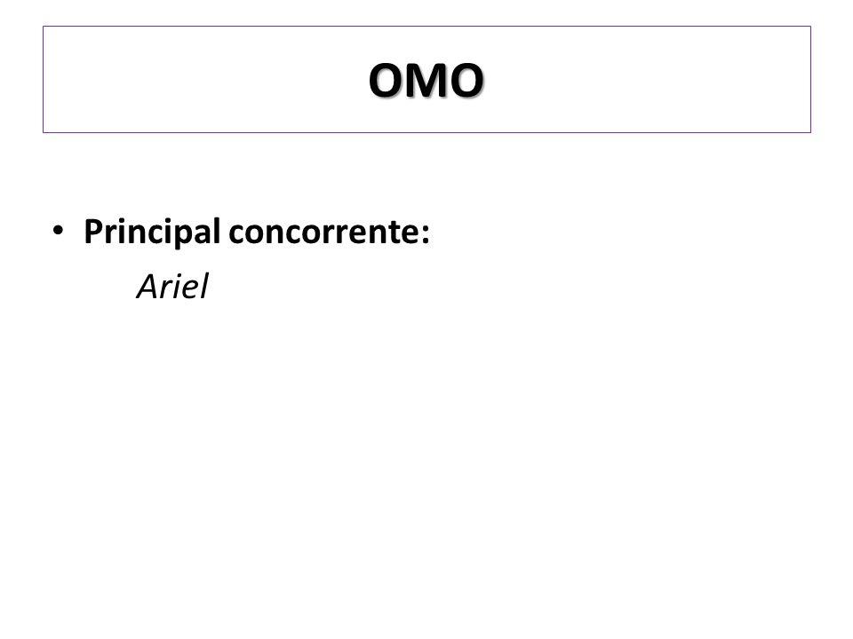 Principal concorrente: Ariel OMO