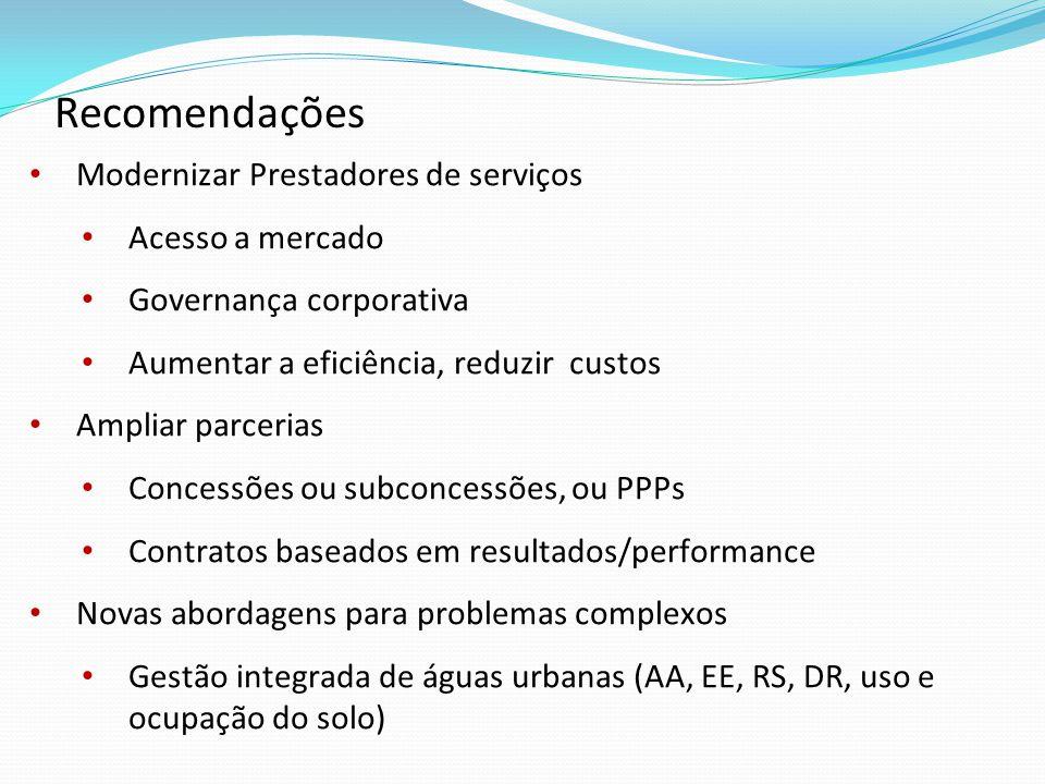 Modernizar Prestadores de serviços Acesso a mercado Governança corporativa Aumentar a eficiência, reduzir custos Ampliar parcerias Concessões ou subco