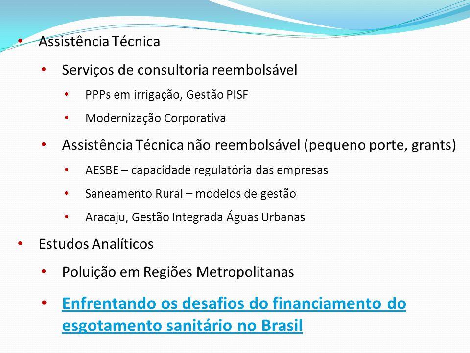 Assistência Técnica Serviços de consultoria reembolsável PPPs em irrigação, Gestão PISF Modernização Corporativa Assistência Técnica não reembolsável (pequeno porte, grants) AESBE – capacidade regulatória das empresas Saneamento Rural – modelos de gestão Aracaju, Gestão Integrada Águas Urbanas Estudos Analíticos Poluição em Regiões Metropolitanas Enfrentando os desafios do financiamento do esgotamento sanitário no Brasil