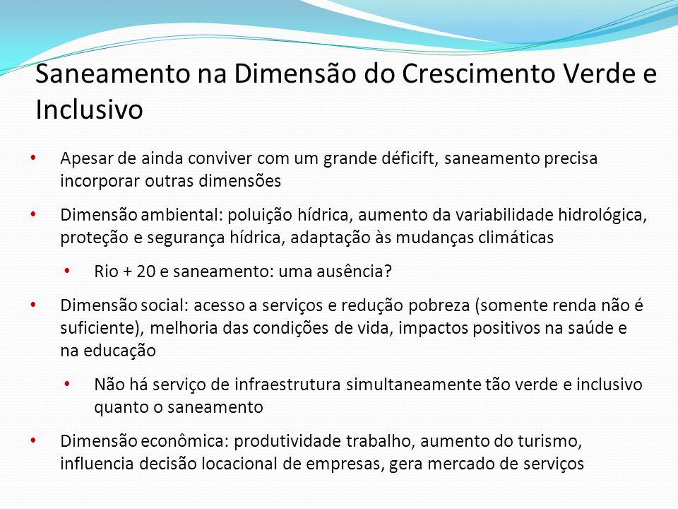 Apesar de ainda conviver com um grande déficift, saneamento precisa incorporar outras dimensões Dimensão ambiental: poluição hídrica, aumento da variabilidade hidrológica, proteção e segurança hídrica, adaptação às mudanças climáticas Rio + 20 e saneamento: uma ausência.