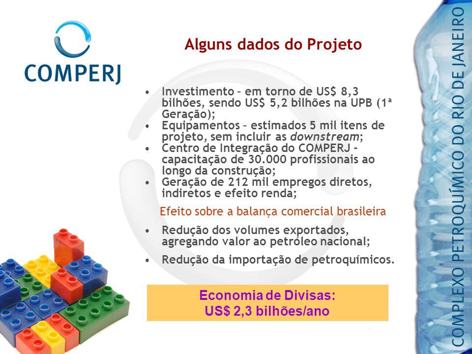 Alguns dados do Projeto Investimento – em torno de US$ 8,3 bilhões, sendo US$ 5,2 bilhões na UPB (1ª Geração); Equipamentos – estimados 5 mil itens de