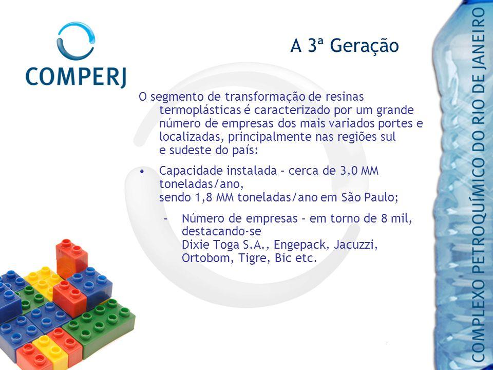 A 3ª Geração O segmento de transformação de resinas termoplásticas é caracterizado por um grande número de empresas dos mais variados portes e localiz