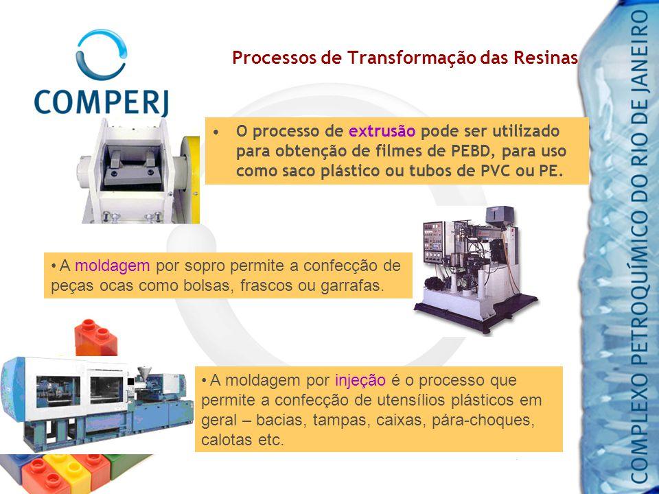 Processos de Transformação das Resinas O processo de extrusão pode ser utilizado para obtenção de filmes de PEBD, para uso como saco plástico ou tubos