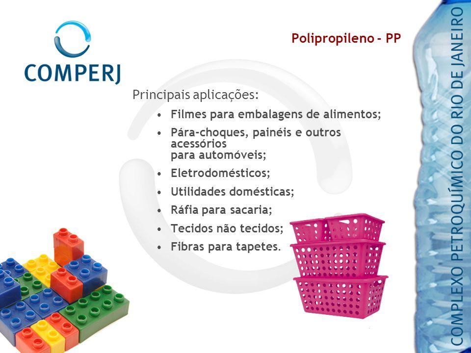 Polipropileno - PP Principais aplicações: Filmes para embalagens de alimentos; Pára-choques, painéis e outros acessórios para automóveis; Eletrodomést