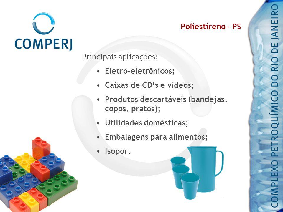 Poliestireno - PS Principais aplicações: Eletro-eletrônicos; Caixas de CDs e vídeos; Produtos descartáveis (bandejas, copos, pratos); Utilidades domés