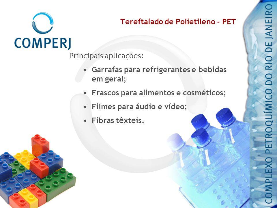 Tereftalado de Polietileno - PET Principais aplicações: Garrafas para refrigerantes e bebidas em geral; Frascos para alimentos e cosméticos; Filmes pa