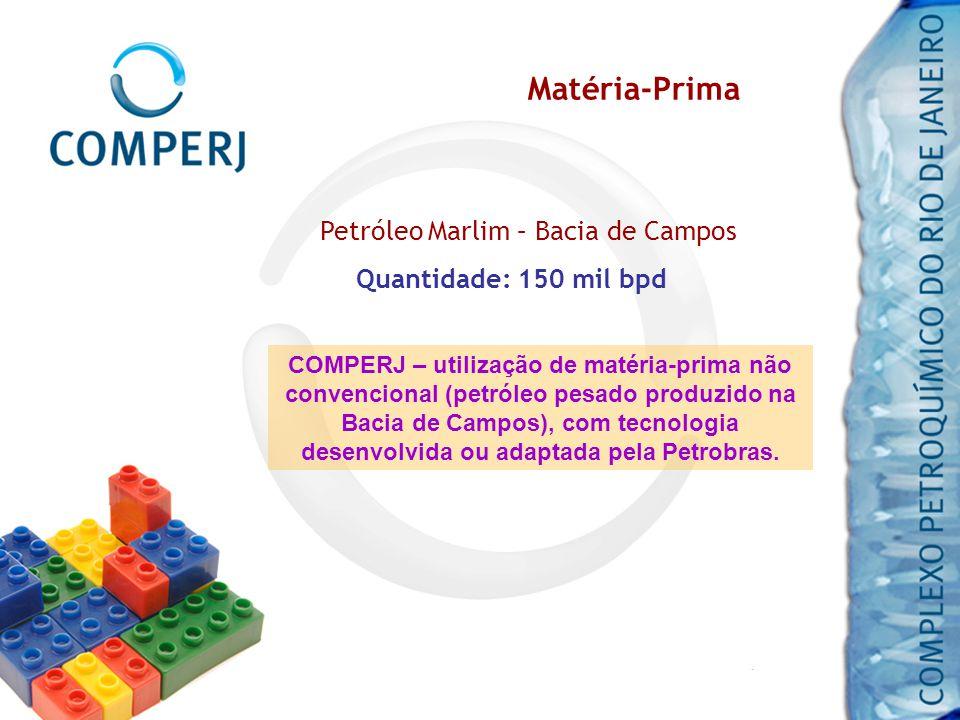 Matéria-Prima Petróleo Marlim – Bacia de Campos Quantidade: 150 mil bpd COMPERJ – utilização de matéria-prima não convencional (petróleo pesado produz