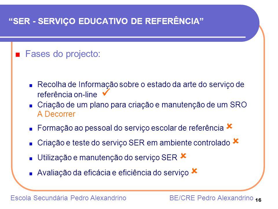 16 SER - SERVIÇO EDUCATIVO DE REFERÊNCIA Fases do projecto: Recolha de Informação sobre o estado da arte do serviço de referência on-line Criação de u
