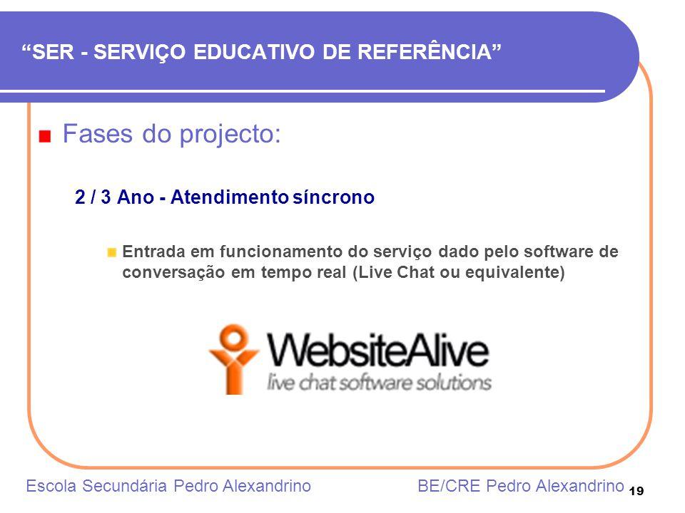 19 SER - SERVIÇO EDUCATIVO DE REFERÊNCIA Fases do projecto: 2 / 3 Ano - Atendimento síncrono Entrada em funcionamento do serviço dado pelo software de