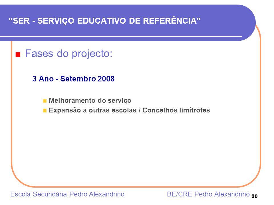 20 SER - SERVIÇO EDUCATIVO DE REFERÊNCIA Fases do projecto: 3 Ano - Setembro 2008 Melhoramento do serviço Expansão a outras escolas / Concelhos limítr