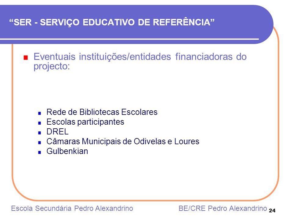 24 SER - SERVIÇO EDUCATIVO DE REFERÊNCIA Eventuais instituições/entidades financiadoras do projecto: Rede de Bibliotecas Escolares Escolas participant
