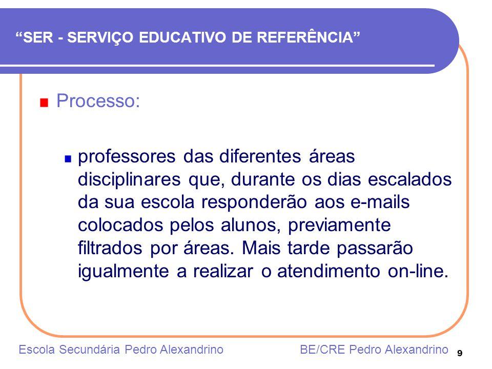 9 SER - SERVIÇO EDUCATIVO DE REFERÊNCIA Processo: professores das diferentes áreas disciplinares que, durante os dias escalados da sua escola responde