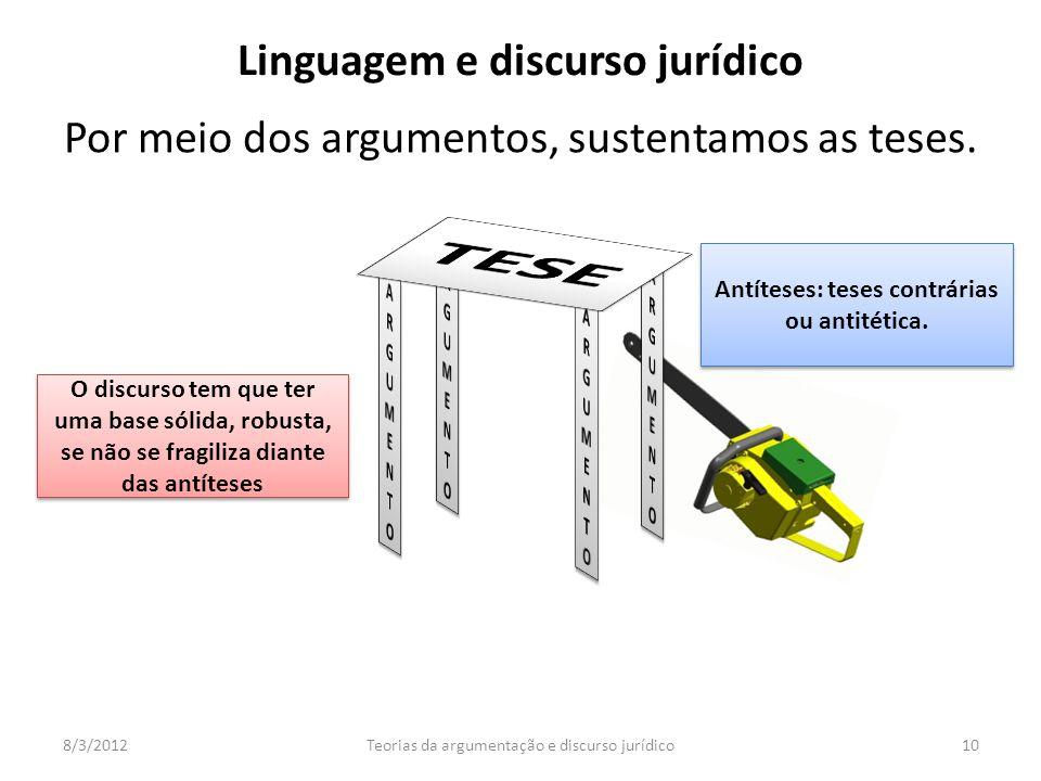 Por meio dos argumentos, sustentamos as teses. 8/3/2012Teorias da argumentação e discurso jurídico10 Linguagem e discurso jurídico O discurso tem que