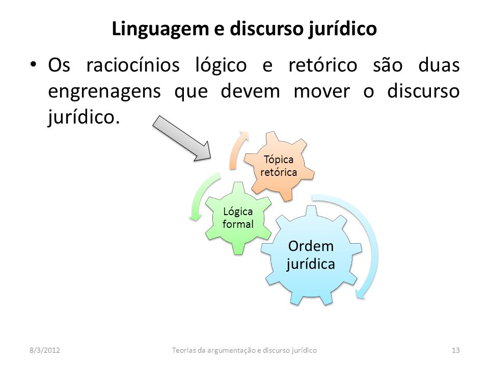 Os raciocínios lógico e retórico são duas engrenagens que devem mover o discurso jurídico. 8/3/2012Teorias da argumentação e discurso jurídico13 Lingu